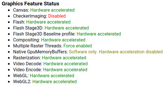 Hardware acceleration for integrated Intel HD Graphics 515