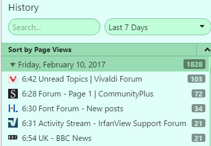 0_1487071034095_Most Active on Vivaldi.png